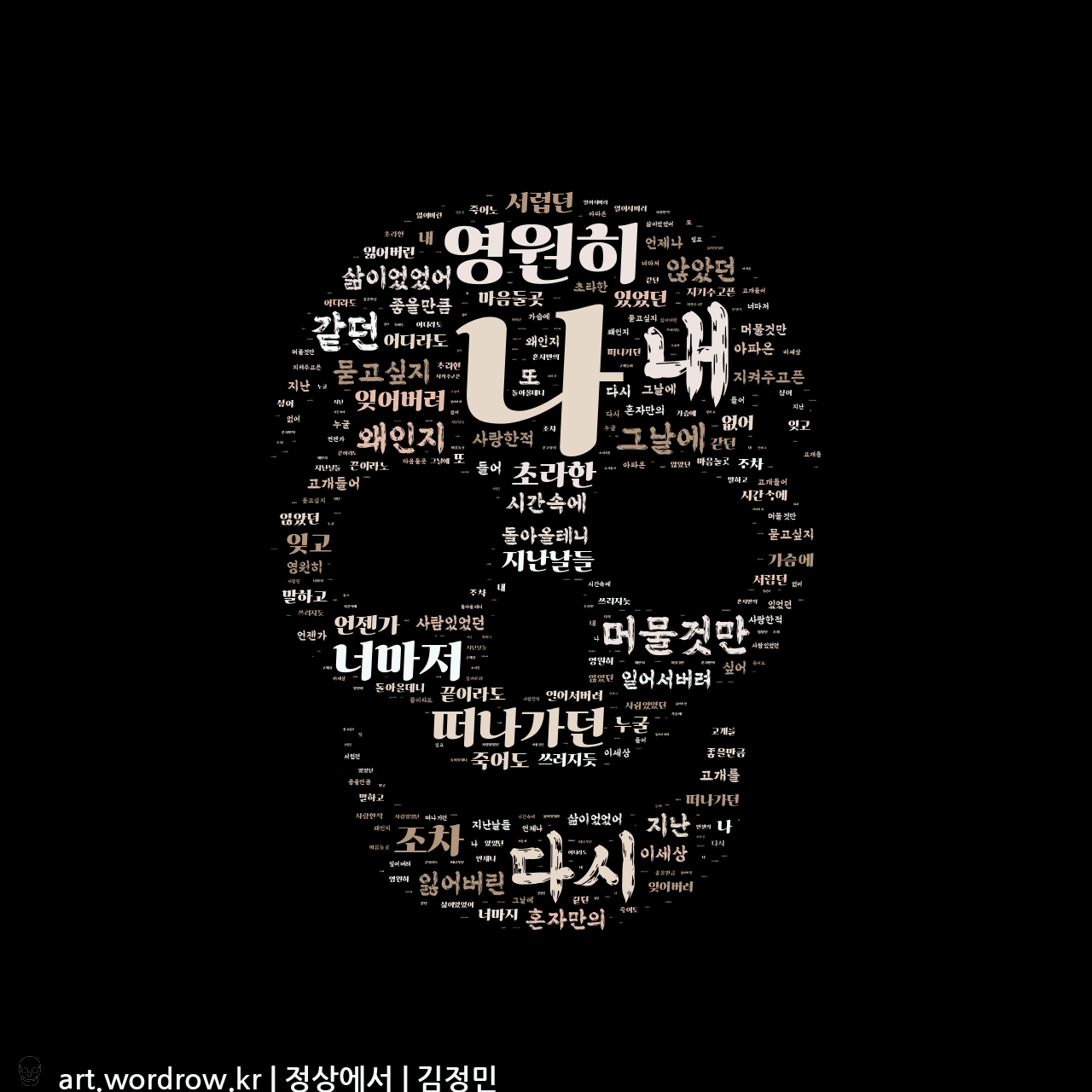 워드 클라우드: 정상에서 [김정민]-27